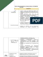 4.-PRODUCTO CUATRO CUADRO RETOS Y DESAFIOS.doc