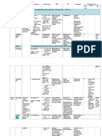 Allergic Rhinnitis Tugas Tabel PDF