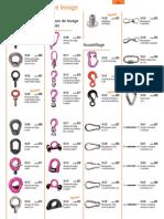Anneaux Crochet Levage Mousqueton Tendeur Manille Serie 18 PDF 3 5 Mo Serie 18 Lser1
