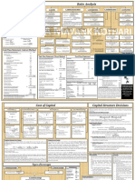 CA IPCC FM Charts for All Chapters by CA Mayank Kothari