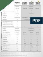 Drone-comparision.pdf