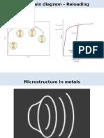 Lecture 22 Plastic Deformation