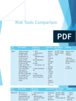 Risk Tool Comparision.pdf
