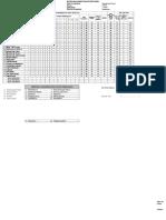 Pemrograman Dasar - X TJA 1