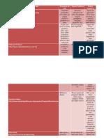 Análise de 12 Sites Para o Professor