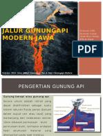 Jalur Gunungapi Modern Jawa