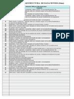 Checklist Datacenter