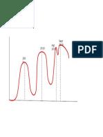 Format Grafik