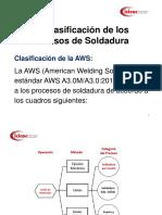 3.1. Clasificación Procesos Soldadura