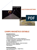 Campo Magnético Estable