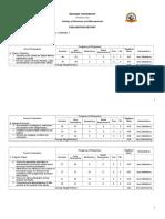 Analysis (1st Sem)