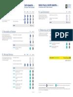2016 Municipal Equality Index Scorecard