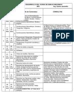 CRONOGRAMA DE DESARROLLO DEL CURSO_GR1 (1).pdf