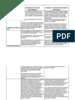 FUTURIBLES.pdf