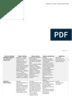 09-02 DMF Histología CV Apunte