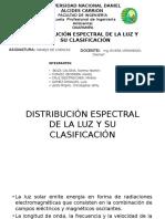 Distribucion de Luz Espectral