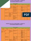 Rubrica de Evaluación Química Ambiental