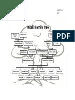 Rizal Family Tree