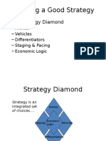 Strategic Diamond