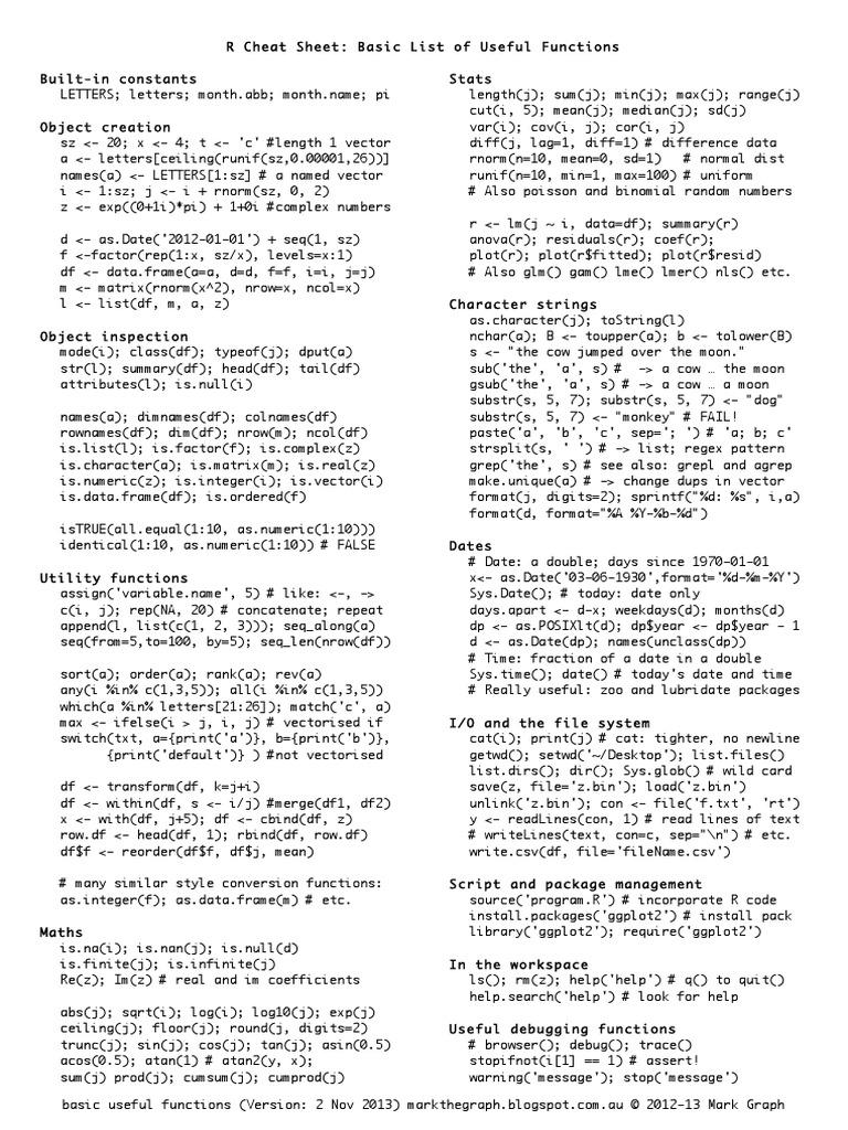 01 Basic - List of Useful Functions Cheat Sheet | Computing