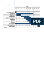 Example of Project Gantt Chart