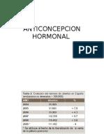 Anticoncepcion Hormonal- Tablas