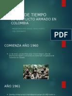 Linea de Tiempo Conflicto armado en Colombia