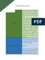 (Coatzacoalcos)(GaleanaCastillejosCarlos)Act1.1.docx