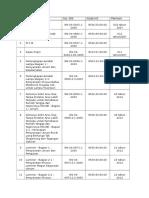 Kode HS Standar wajib.docx