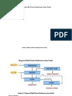 Diagram Alir Proses Pembuatan Asam Fosfat