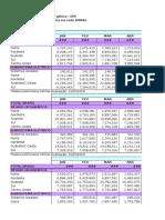 Consumo Mensal de Energia Elétrica Por Classe (Regiões e Subsistemas) - 2004-2016