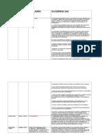 Resumen de Metodologías