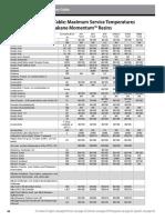 Ashland Derakane Chemical Resistance Compatibility Chart