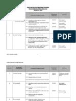 RPT RBTTahun 4 KSSR.pdf