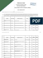 Certificaciones de Registro Sanitario de Alimentos y Bebidas (Dirección de Salud Ambiental)