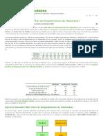 Ejercicio Resuelto MRP (Plan de Requerimiento de Materiales)