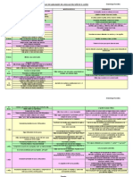 cuadro desarrollo lenguaje segun componentes.pdf