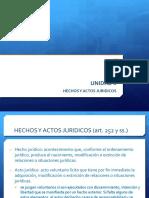 Unidad 2 - Hechos y Actos Juridicos. Obligaciones