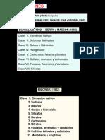 Cap Vii-Viii_mineralogia Descriptiva
