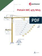 Potain Mc 475