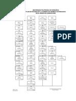 Plan de Estudios de La Carrera de Gerencia de Negocios (2)