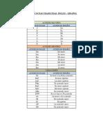 DETALLE NOTAS TRADUCIDAS - Documento 1.docx