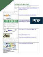 Páginas web para trabajar en la escuela sobre la interculturalidad