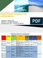 principales productos exportados por tumbes
