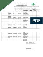 9. .4. 3. 2 Bukti-Pelaksanaan-EValuasi penilaian dengan menggunakan indikator mutu.docx