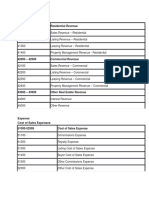 chart of accounts.docx