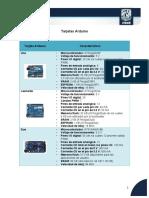 Tipos-de-tarjetas-Arduino.pdf