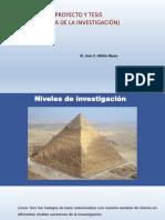 -1Niveles_2c Titulo_2c Operacionalización. Diapositivas. INGENIERIA (1)