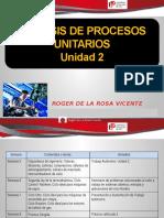 Analisis_Procesos_Unitarios_Und_2__38469__