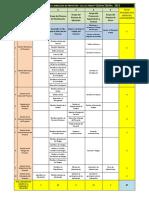 Grupo de Procesos Pmbok 5